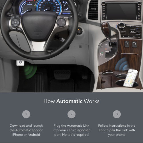 Automatic Smart Driving Assistant 5