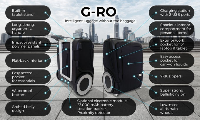 G-RO Revolutionary Luggage 3